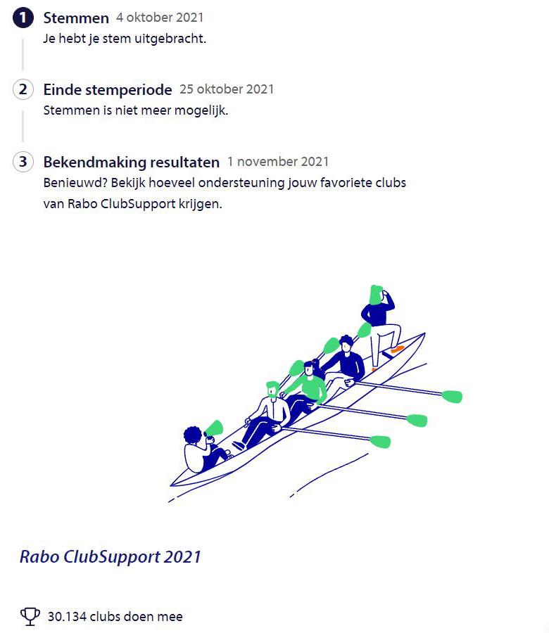 Foto van verloop van Rabo Clubsupport 2021